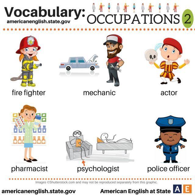 Inglês profissão