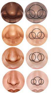 Tutorial como dibujar tipos de nariz | Beedraw | Recursos de diseño web, diseño gráfico, photoshop y bloggers