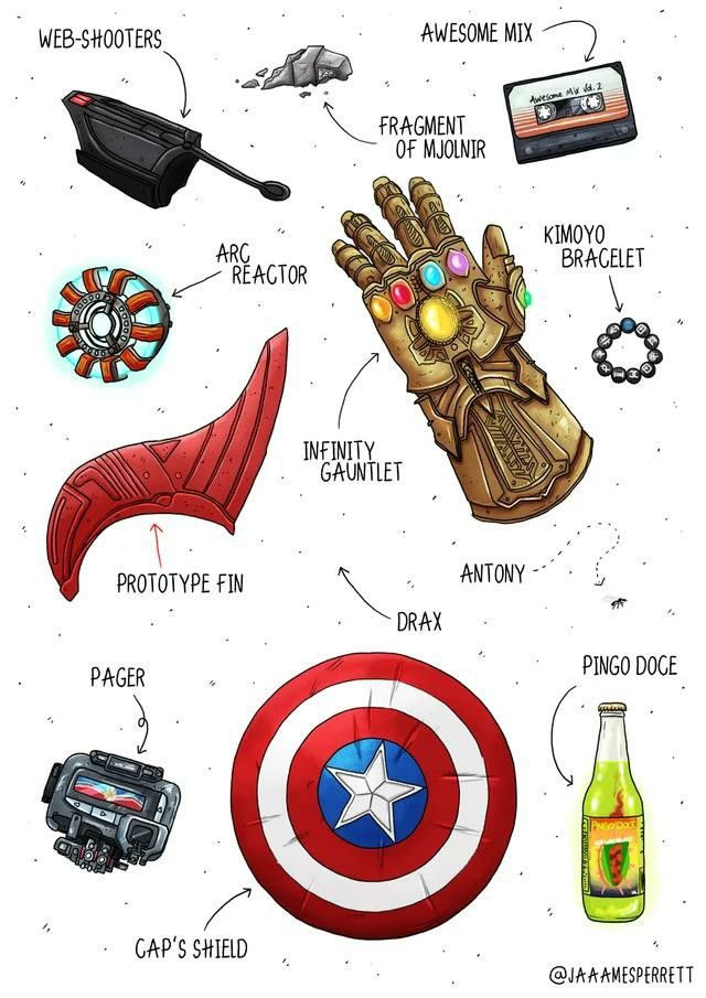 Pin By The Ravi Chandra On Marvel Marvel Superheroes Marvel