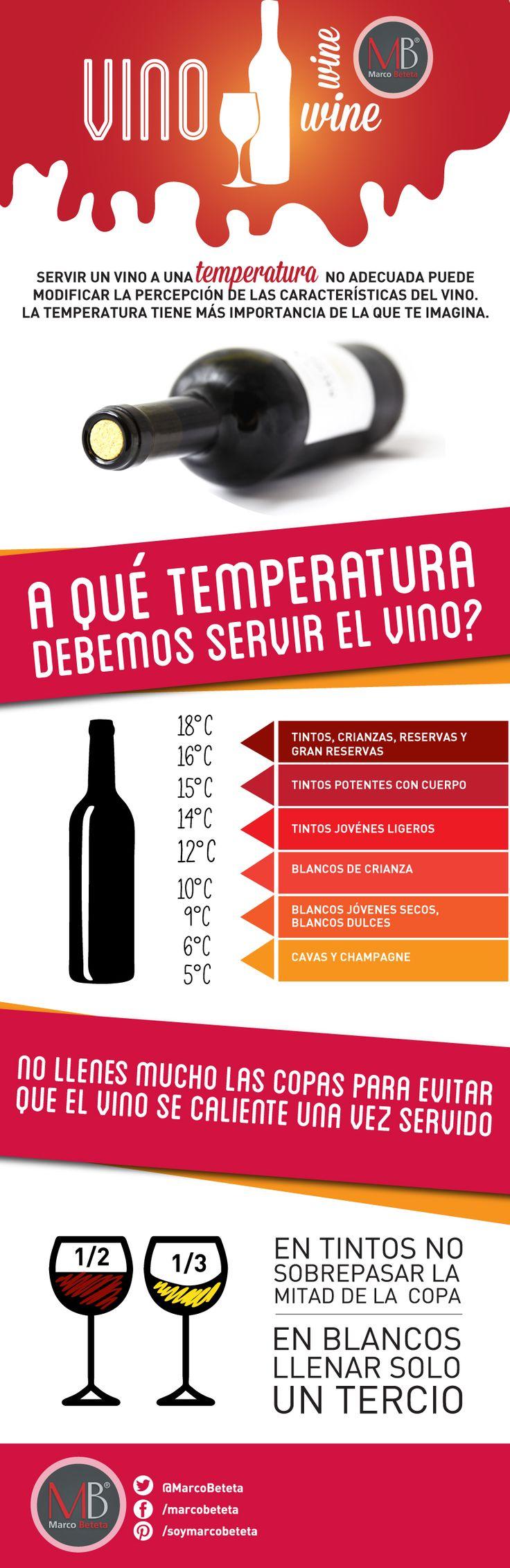 ¿A qué temperatura se debe servir el vino? #Infografía #MarcoBeteta