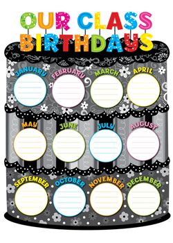 Cartell dels aniversaris