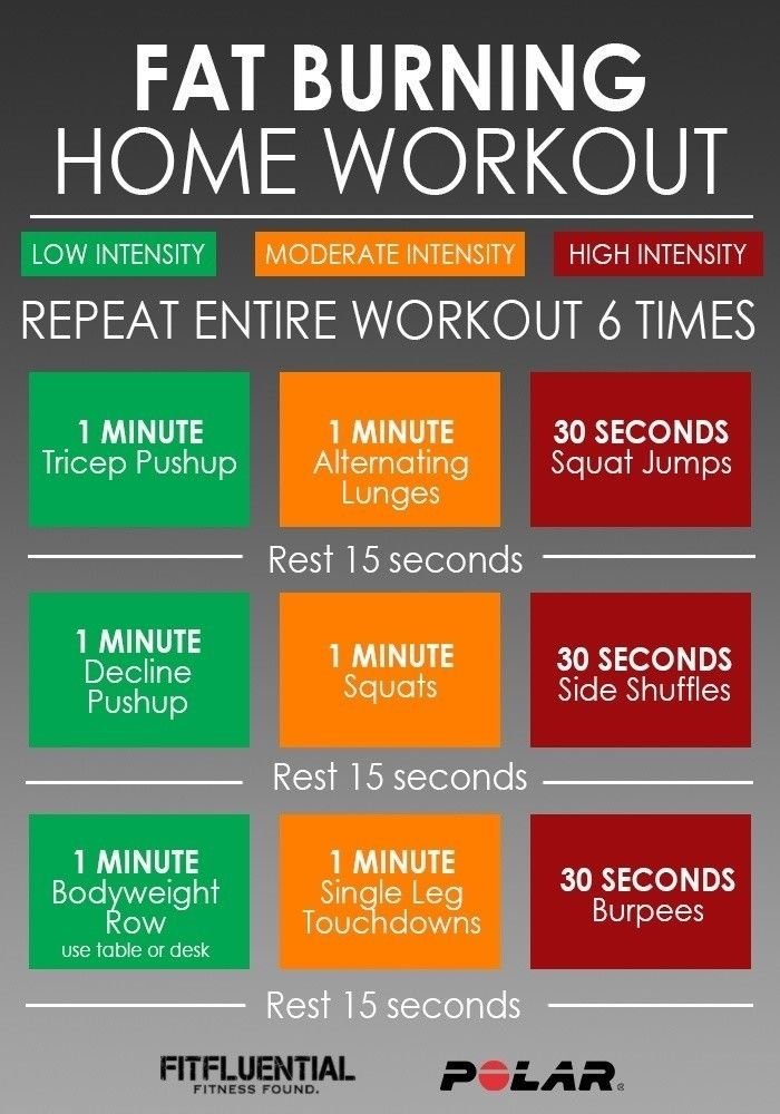 Fat Burning Home Workout + Top 3 Tips For Working Out At Home