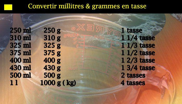 Des millilitres et des grammes en tasse | Hebdo Web