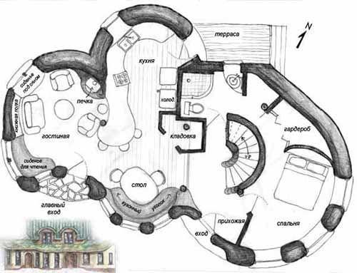 Дом из глины: пошаговая инструкция по строительству. Строим дом из глины