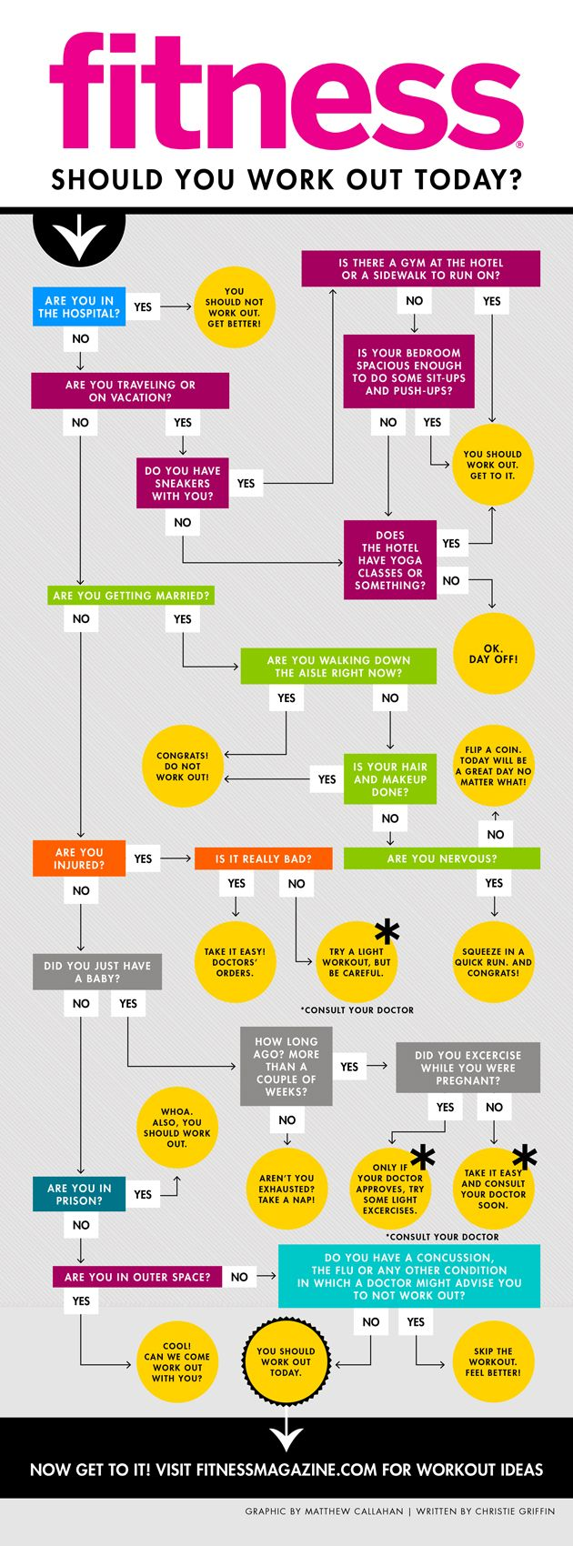 Best Health  Fitness Images By Jess Gonz On Pinterest  Flowchart Should You Work Out Today