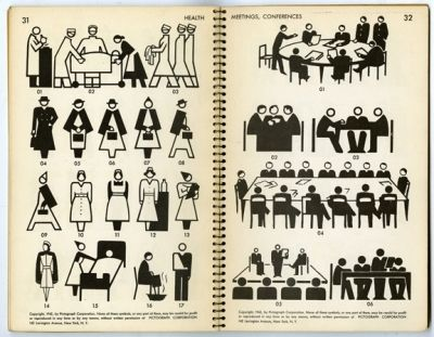 ISOTYPE (International System of Typographic Picture Education) designed as an alternative to text, avoiding details which which do not improve the narrative character (Otto Neurath, Vienna, 1936)