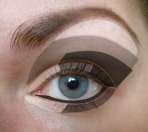 Una guia muy util para que sepas que colores deben ir en los párpados a la hora de maquillarte.