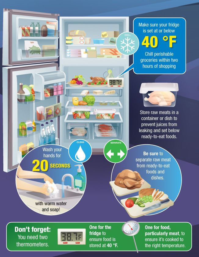 17 Best Food Safety Posters Images On Pinterest Food