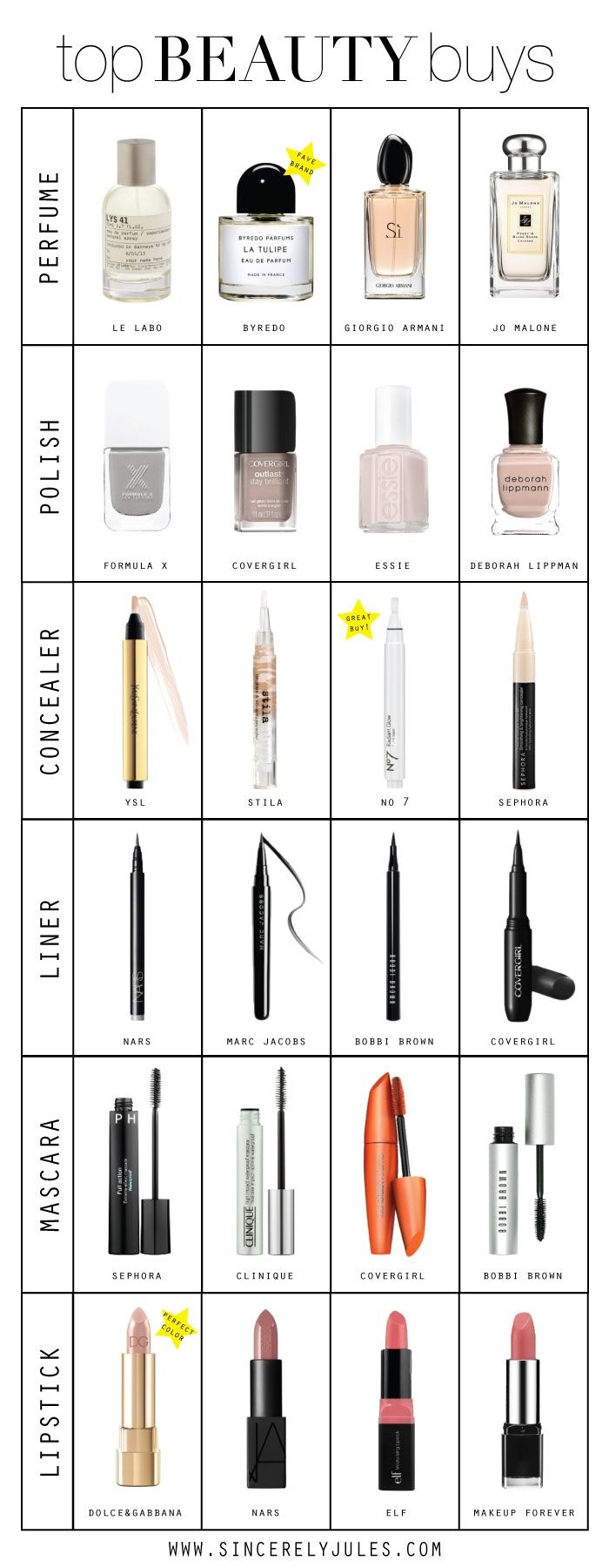 Top Beauty Buys