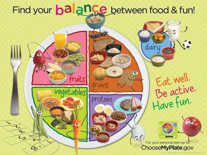 Find your balance between Food & Fun! http://www.foodpyramid.com/myplate/for-kids/ #myplate #healthykids #dietaryguidelines #choosemyplate