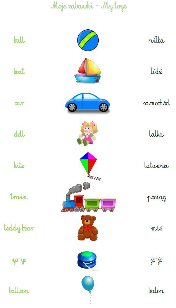 JĘZYK ANGIELSKI - Zabawki | BLOG EDUKACYJNY DLA DZIECI