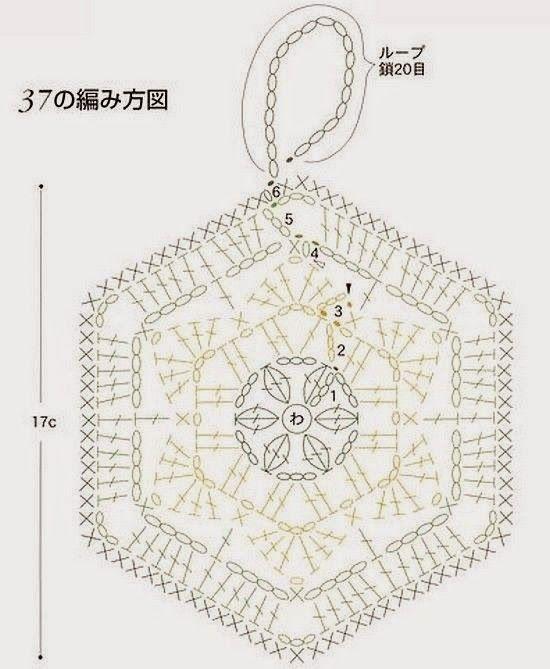 110 best tutacak images on Pinterest   Crochet patterns, Pot holders ...