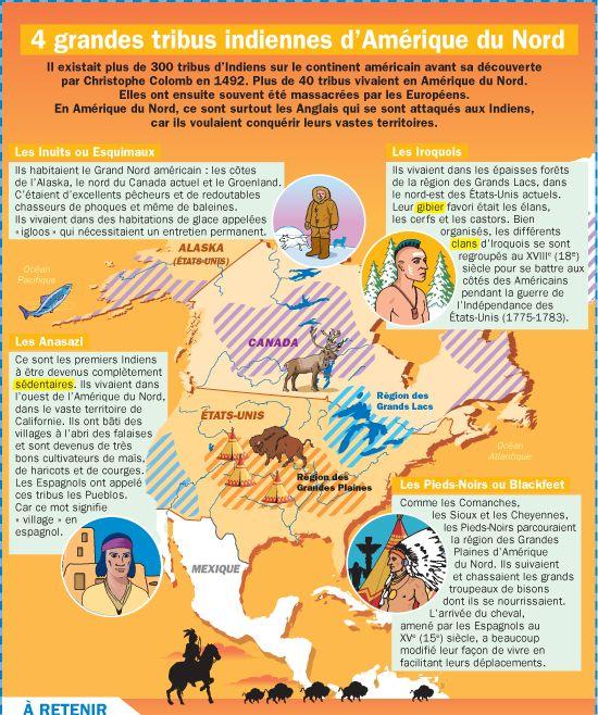 4 grandes tribus indiennes d'Amérique du Nord
