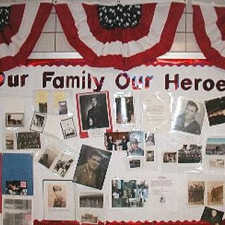 Displays and Bulletin Board Ideas to Promote a Classroom Community | Open Websites