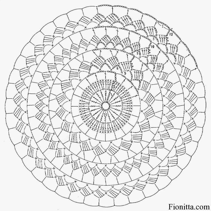 Oltre 25 fantastiche idee su tappeto all 39 uncinetto su - Tappeto mandala ...