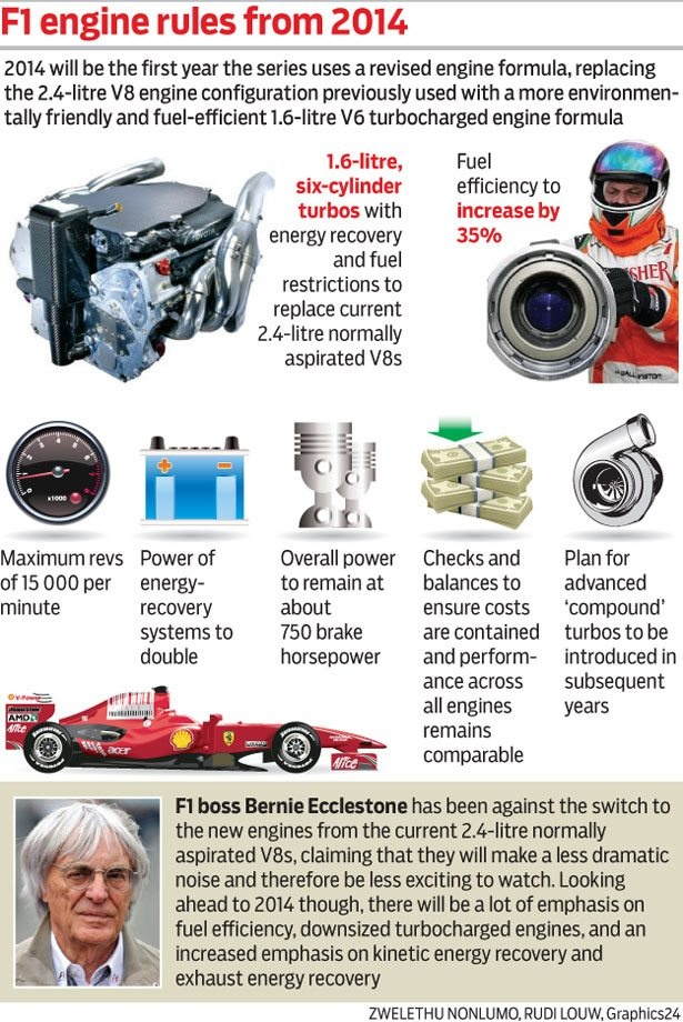 58 best images about Formula 1 on Pinterest | Grand prix, Cars and Ferrari