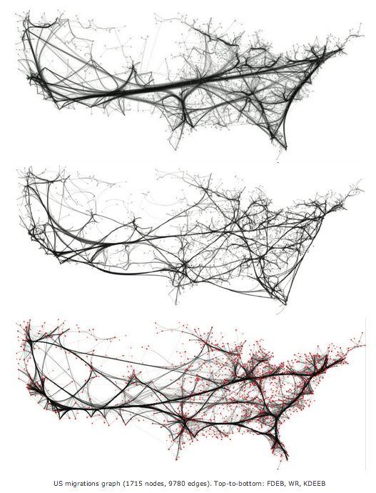 Edge bundling alternatives for US migration data, http://www.cs.rug.nl/svcg/Shapes/KDEEB