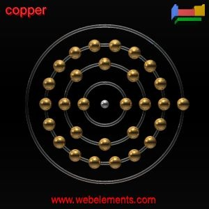 The ionic radius of copper is 72 (+2e) 96 (+1e)