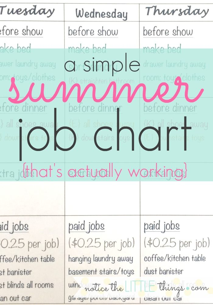 A Simple Summer Job Chart Notice The Little Things Job Chart Summer Jobs For Kids Summer Jobs