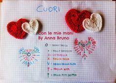 Con le mie mani by Anna Bruno