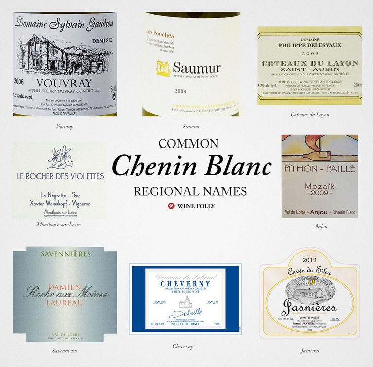 French Chenin Blanc Wine names ~ tastes and styles