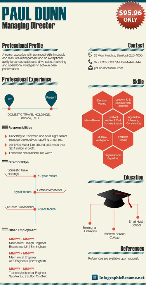 http://infographicresume.net/samples/ This resume sample can help you by giving you new ways of approaching resume writing and formating it
