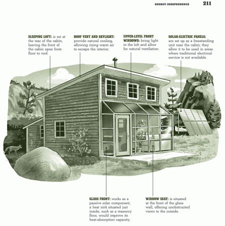 17 Best Images About Tiny Houses Plans Diagrams On