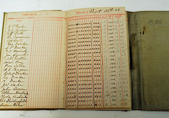 """Inside Biltmore's archives is a """"Time Book,"""" providing a record of names, hours, and wages of dairy workers from January 1908 through October 1909."""