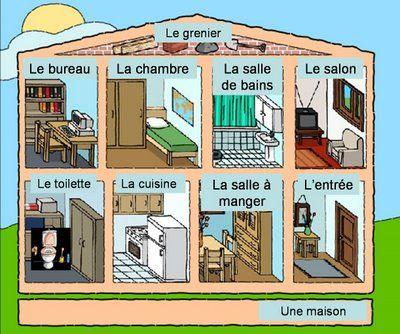 Dom - pomieszczenia w domu 9 - Francuski przy kawie