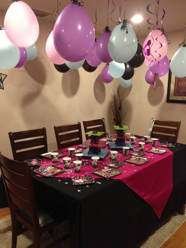 Monster high Birthday decor