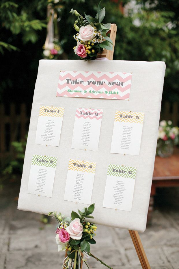 pop of colour and chevron wedding table plan | www.onefabday.com | #Wedding #tableplan #Chevron