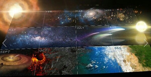 Cosmos Calendario cósmico