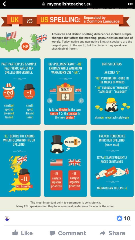 Mejores 362 imágenes de English en Pinterest | Aprender inglés ...