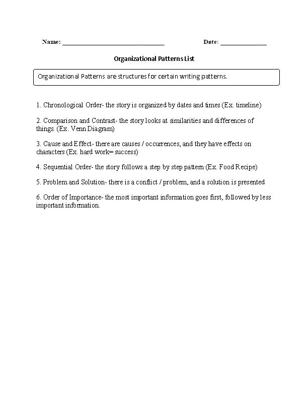 Organizational Patterns List Http Englishlinx Com