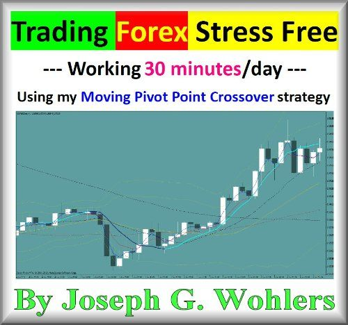 Best Selling Fibonacci Forex Indicator