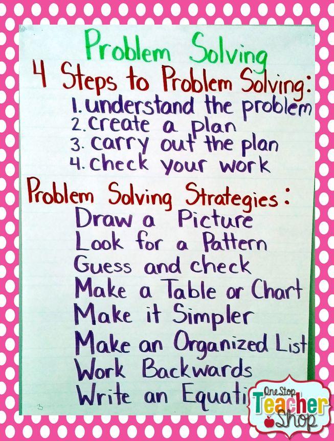 Problem Solving Anchor Chart