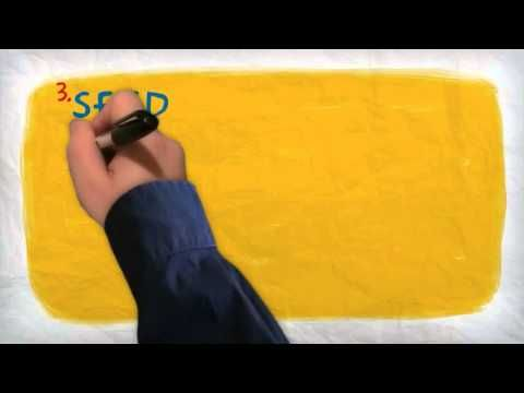 The Fundamental 5: The Power Zone - YouTube