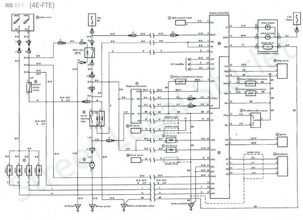 Toyota Ecu Wiring Diagram In 2020 Diagram Toyota