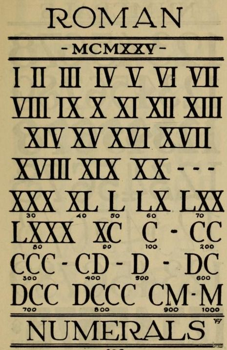 """Roman numerals - with their translations! Hand lettered page from the book, """"Studio handbook : lettering : over 250 pages, lettering, design and layouts, new alphabets (1960)."""""""