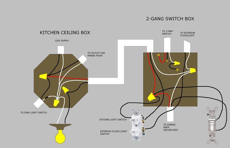 Unique 2 Gang Intermediate Light Switch Wiring Diagram