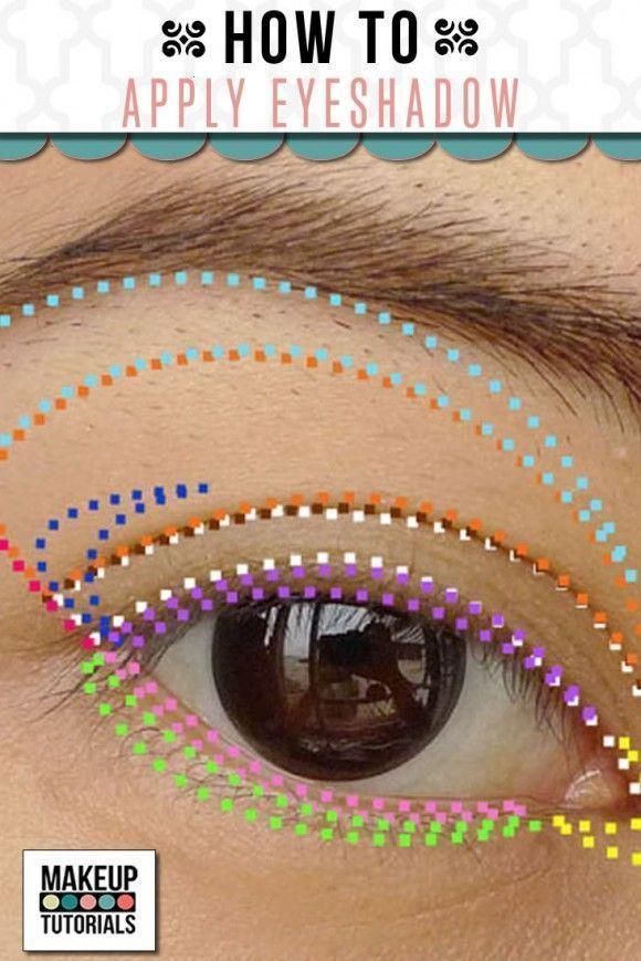 Eyeshadow Guide: 1000+ Ideas About Applying Eyeshadow On Pinterest