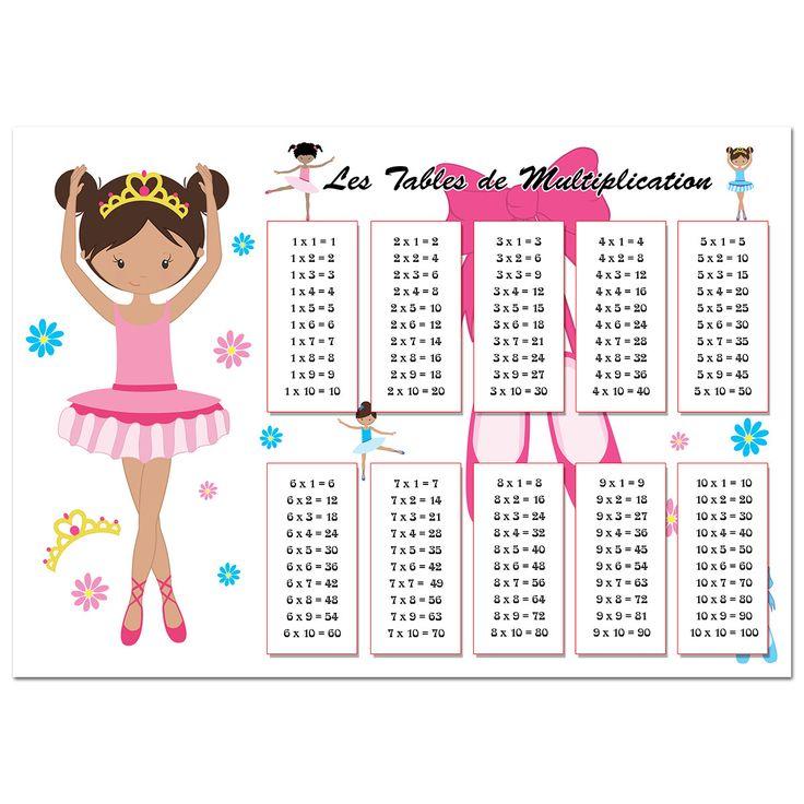 1000 id es sur le th me tables de cuisine turquoise sur for Table de multiplication par 8
