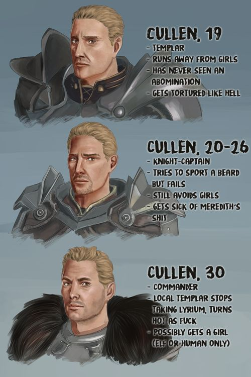 """princessvicky01: """" statisticsfag: """" Cullen Rutherford through the ages. How can I keep the character likeness consistant when Bioware doesn't? :'D Who's your favourite Cullen? :D """" Commander :D """""""