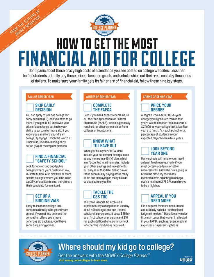 How to Get the Most Financial Aid for College - Parents, use this infographic to make sure students get the most financial aid possible for college. More tips from Monica Matthews at http://how2winscholarships.com An MBA can always help to get your dream job, or we can help you get that dream job right away. http://recruitingforgood.com/