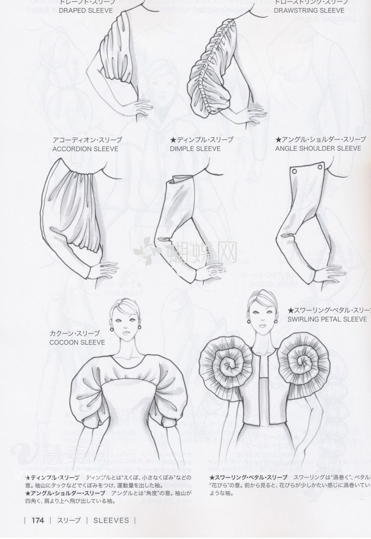 Guide to Fashion Design by Bunka fashion coollege (Japan)/ sleeves