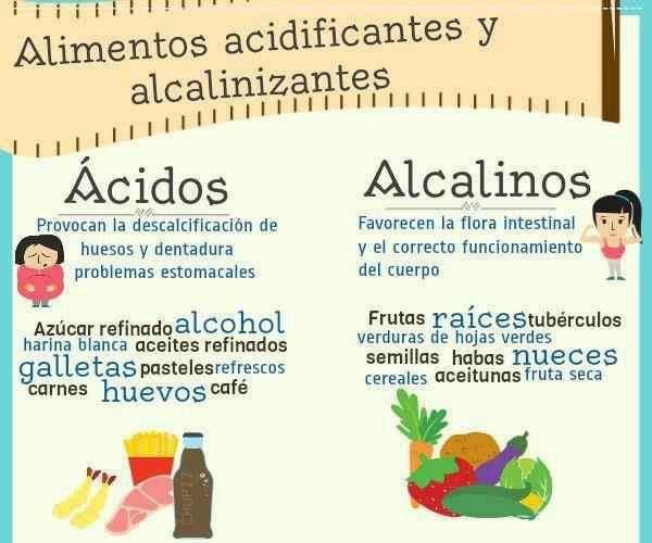 analisis acido urico farmacia remedio para la gota en los pies vinagre para acido urico