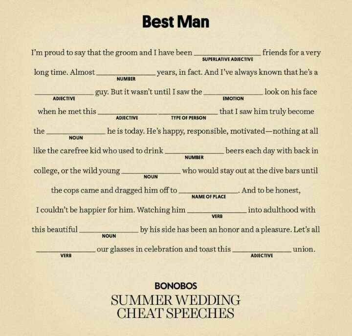 46 best Best Man Speech images on Pinterest Wedding speeches - speech outline