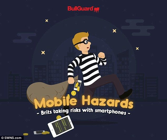 4.15.16 -Mobile and internet security company BullGuard commissioned a study exploring the login preferences of 2,000 UK adults when browsing the web on a phone or tablet. They found a third of Brits login automatically and also store their bank card details to shopping sites like eBay and Amazon
