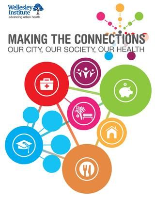 Looking for simple. Graphic Guide to the Social Determinants of Health