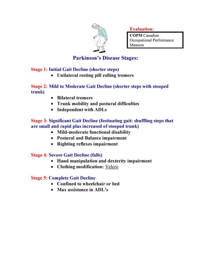 Parkinson's stages
